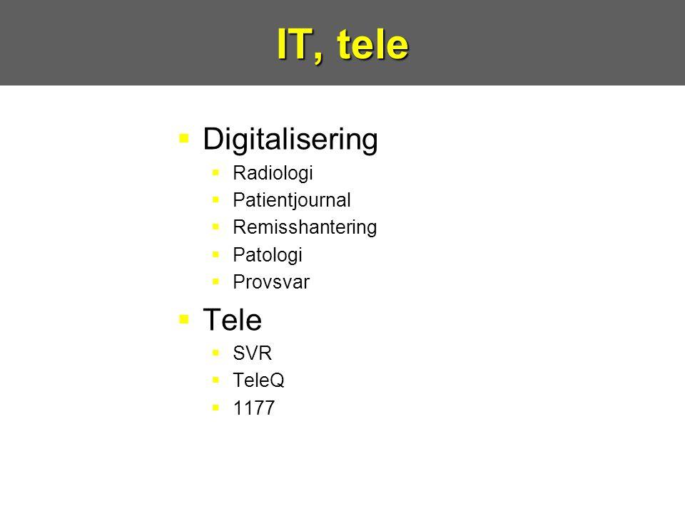  Digitalisering  Radiologi  Patientjournal  Remisshantering  Patologi  Provsvar  Tele  SVR  TeleQ  1177 IT, tele