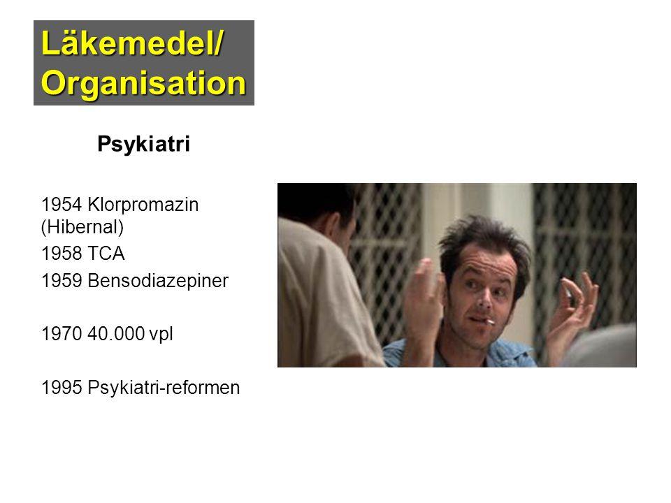Läkemedel/ Organisation Psykiatri 1954 Klorpromazin (Hibernal) 1958 TCA 1959 Bensodiazepiner 1970 40.000 vpl 1995 Psykiatri-reformen