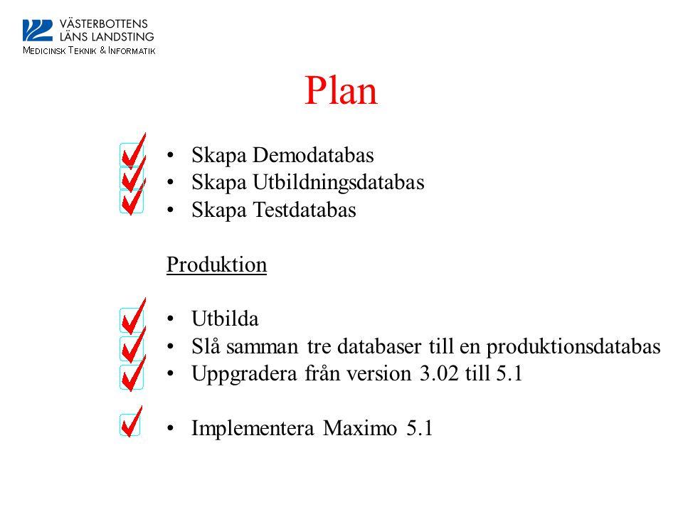 Plan • Skapa Demodatabas • Skapa Utbildningsdatabas • Skapa Testdatabas Produktion • Utbilda • Slå samman tre databaser till en produktionsdatabas • Uppgradera från version 3.02 till 5.1 • Implementera Maximo 5.1