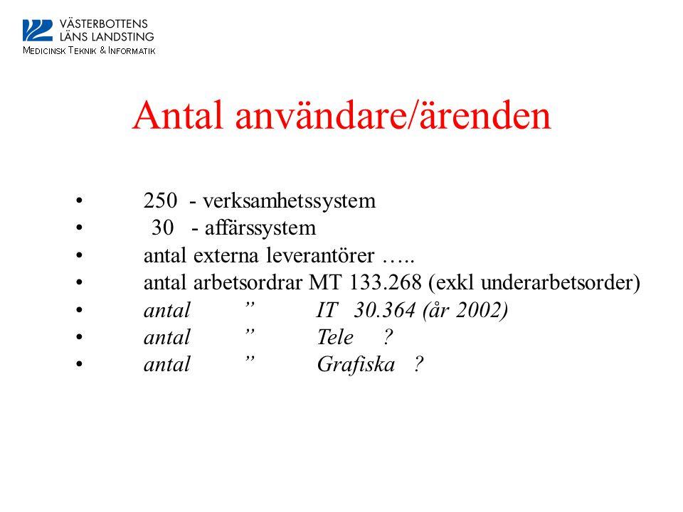 Antal användare/ärenden • 250 - verksamhetssystem • 30 - affärssystem • antal externa leverantörer …..