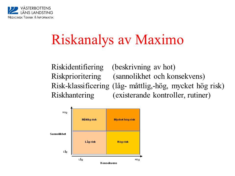 Riskanalys av Maximo Riskidentifiering (beskrivning av hot) Riskprioritering (sannolikhet och konsekvens) Risk-klassificering (låg- måttlig,-hög, mycket hög risk) Riskhantering (existerande kontroller, rutiner)
