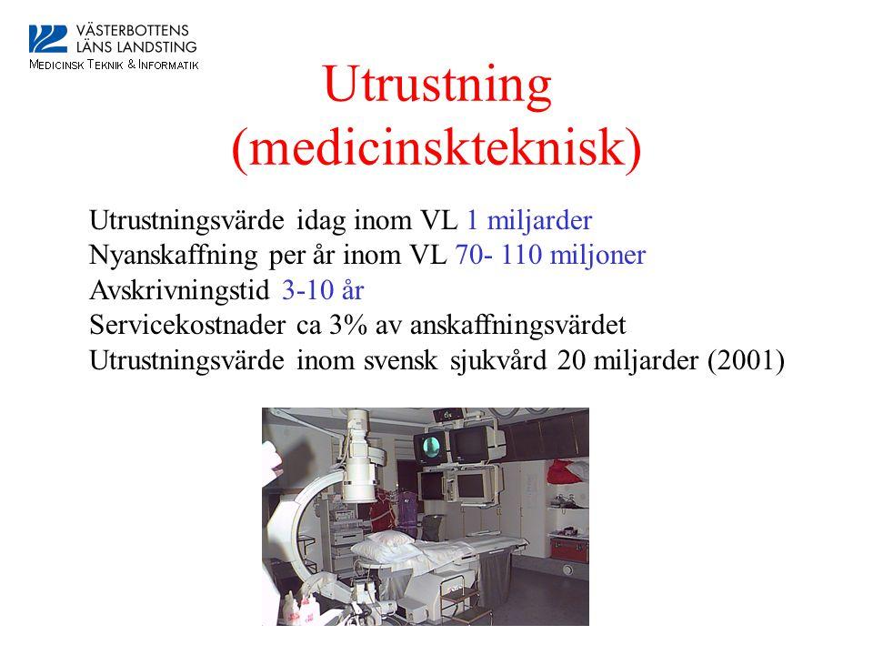 Utrustning (medicinskteknisk) Utrustningsvärde idag inom VL 1 miljarder Nyanskaffning per år inom VL 70- 110 miljoner Avskrivningstid 3-10 år Servicekostnader ca 3% av anskaffningsvärdet Utrustningsvärde inom svensk sjukvård 20 miljarder (2001)
