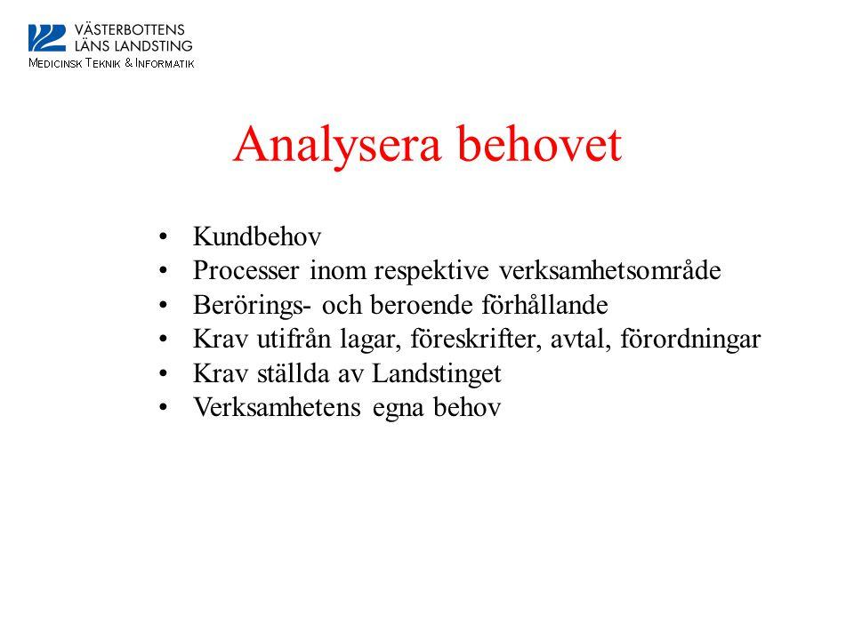 Analysera behovet •Kundbehov •Processer inom respektive verksamhetsområde •Berörings- och beroende förhållande •Krav utifrån lagar, föreskrifter, avta