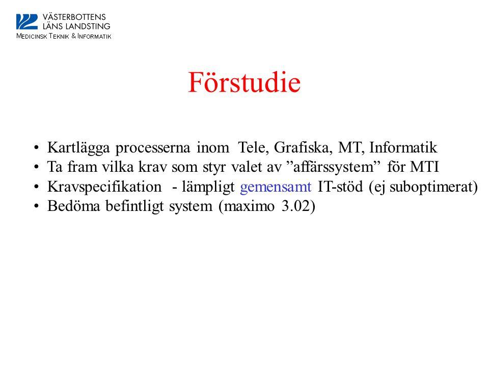 Förstudie • Kartlägga processerna inom Tele, Grafiska, MT, Informatik • Ta fram vilka krav som styr valet av affärssystem för MTI • Kravspecifikation - lämpligt gemensamt IT-stöd (ej suboptimerat) • Bedöma befintligt system (maximo 3.02)