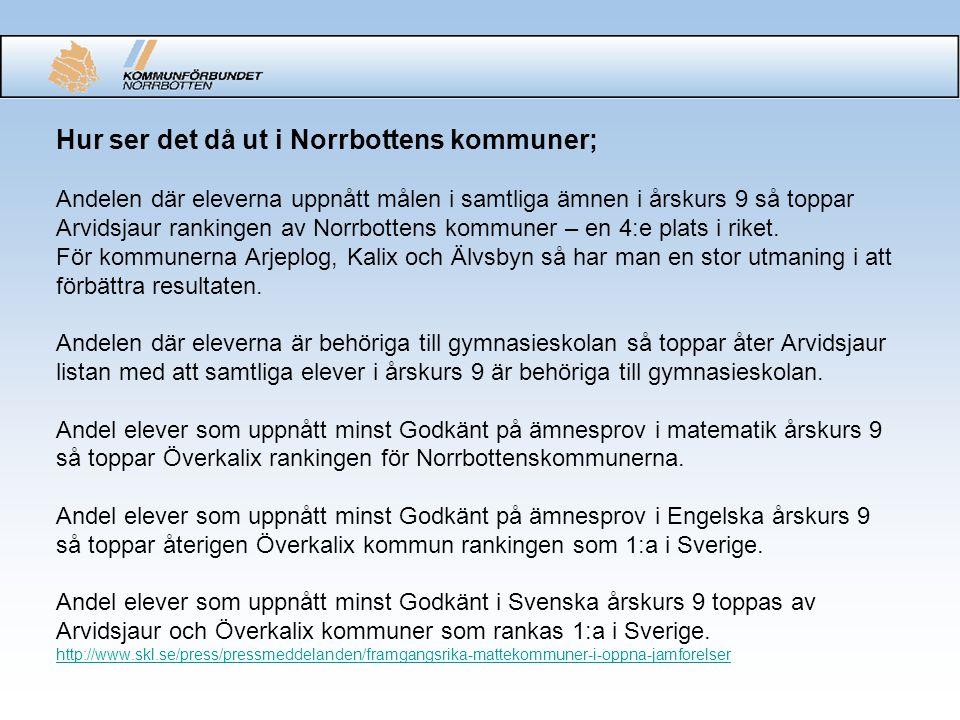 Hur ser det då ut i Norrbottens kommuner; Andelen där eleverna uppnått målen i samtliga ämnen i årskurs 9 så toppar Arvidsjaur rankingen av Norrbotten