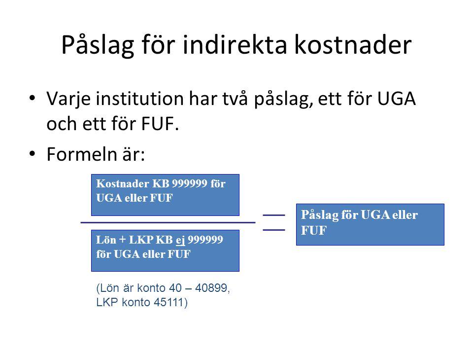 Påslag för indirekta kostnader • Varje institution har två påslag, ett för UGA och ett för FUF. • Formeln är: Kostnader KB 999999 för UGA eller FUF Lö