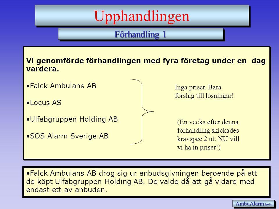 Inbjudan till steg 2 AmbuAlarm /BA-08 Upphandlingen •Vi inbjöd 5 företag att gå vidare till steg 2: •Falck Ambulans AB •Locus AS •Ulfabgruppen Holding