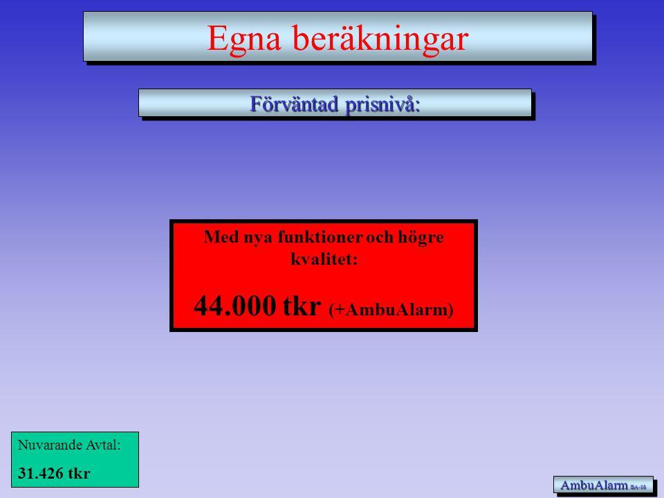 """2008: 29.840 tkr 2009: 30.810 tkr 2010: 31.426 tkr Nuvarande Avtalskostnader: AmbuAlarm /BA-08 """"Befintliga medel"""" (De nya anbuden avser 2010-års nivå)"""