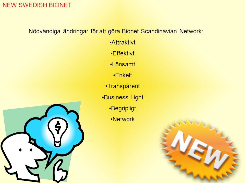 Nödvändiga ändringar för att göra Bionet Scandinavian Network: •Attraktivt •Effektivt •Lönsamt •Enkelt •Transparent •Business Light •Begripligt •Network NEW SWEDISH BIONET
