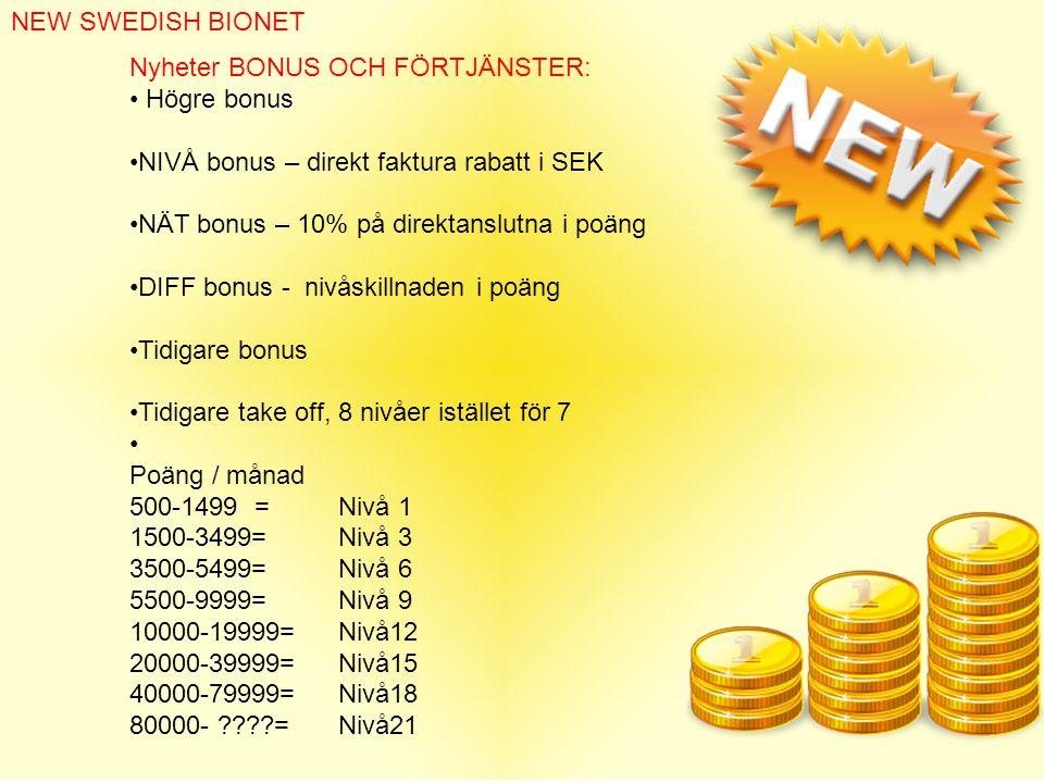 NEW SWEDISH BIONET Nyheter BONUS OCH FÖRTJÄNSTER: • Högre bonus •NIVÅ bonus – direkt faktura rabatt i SEK •NÄT bonus – 10% på direktanslutna i poäng •DIFF bonus - nivåskillnaden i poäng •Tidigare bonus •Tidigare take off, 8 nivåer istället för 7 • Poäng / månad 500-1499 = Nivå 1 1500-3499=Nivå 3 3500-5499=Nivå 6 5500-9999=Nivå 9 10000-19999=Nivå12 20000-39999=Nivå15 40000-79999=Nivå18 80000- =Nivå21