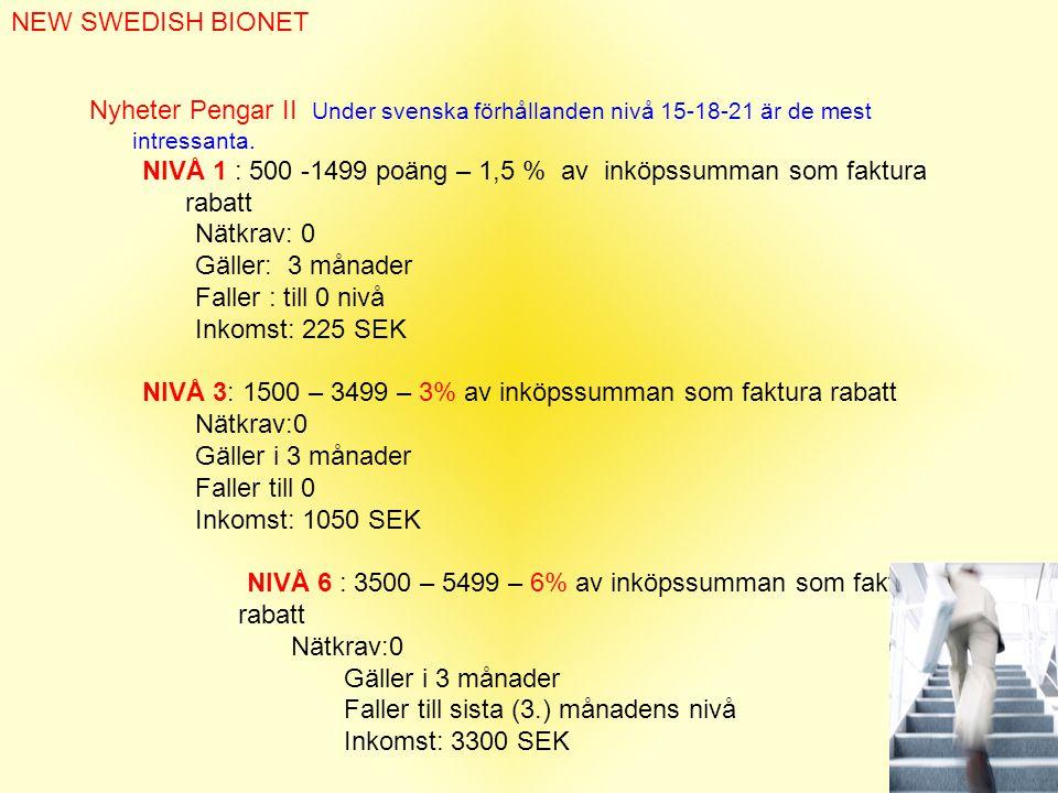 NEW SWEDISH BIONET Nyheter Pengar II Under svenska förhållanden nivå 15-18-21 är de mest intressanta.