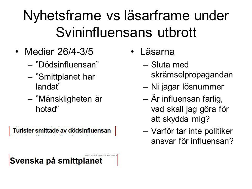 """Nyhetsframe vs läsarframe under Svininfluensans utbrott •Medier 26/4-3/5 –""""Dödsinfluensan"""" –""""Smittplanet har landat"""" –""""Mänskligheten är hotad"""" •Läsarn"""