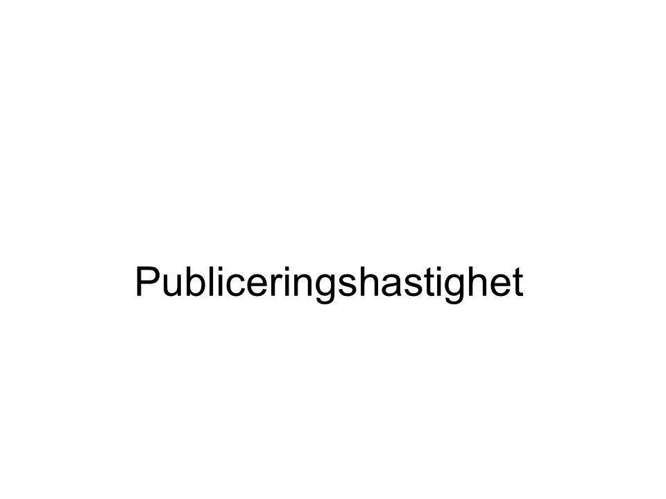 Publiceringshastighet