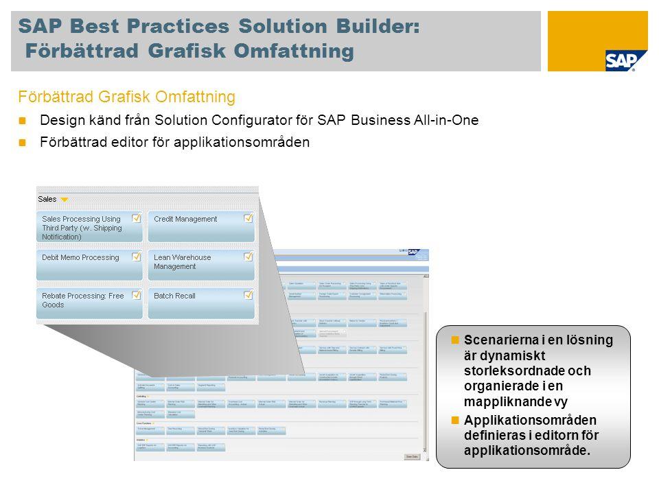SAP Best Practices Solution Builder: Förbättrad Grafisk Omfattning Förbättrad Grafisk Omfattning  Design känd från Solution Configurator för SAP Busi