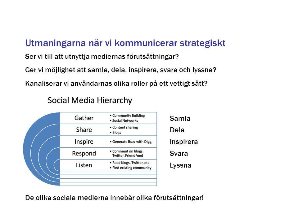 Samla Dela Inspirera Svara Lyssna Utmaningarna när vi kommunicerar strategiskt Ser vi till att utnyttja mediernas förutsättningar? Ger vi möjlighet at