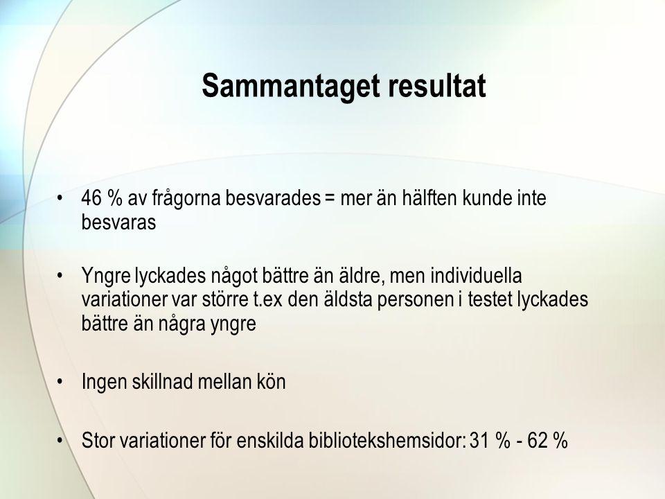 Sammantaget resultat •46 % av frågorna besvarades = mer än hälften kunde inte besvaras •Yngre lyckades något bättre än äldre, men individuella variationer var större t.ex den äldsta personen i testet lyckades bättre än några yngre •Ingen skillnad mellan kön •Stor variationer för enskilda bibliotekshemsidor: 31 % - 62 %