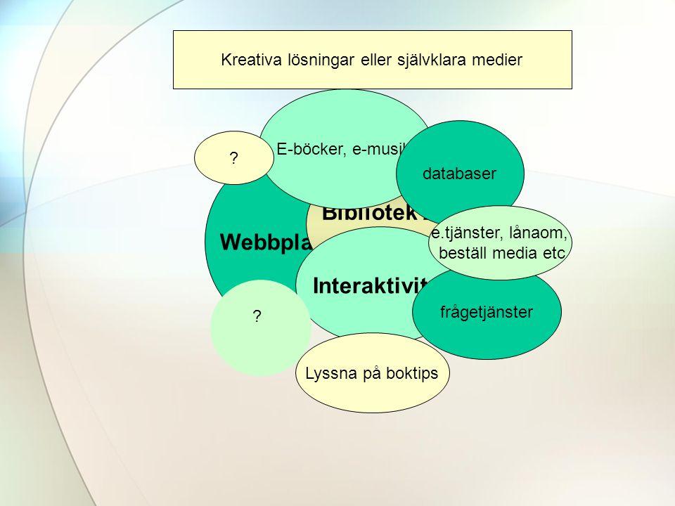 Webbplats Bibliotek 2.0 Interaktivitet E-böcker, e-musik, frågetjänster databaser e.tjänster, lånaom, beställ media etc Lyssna på boktips Kreativa lösningar eller självklara medier .