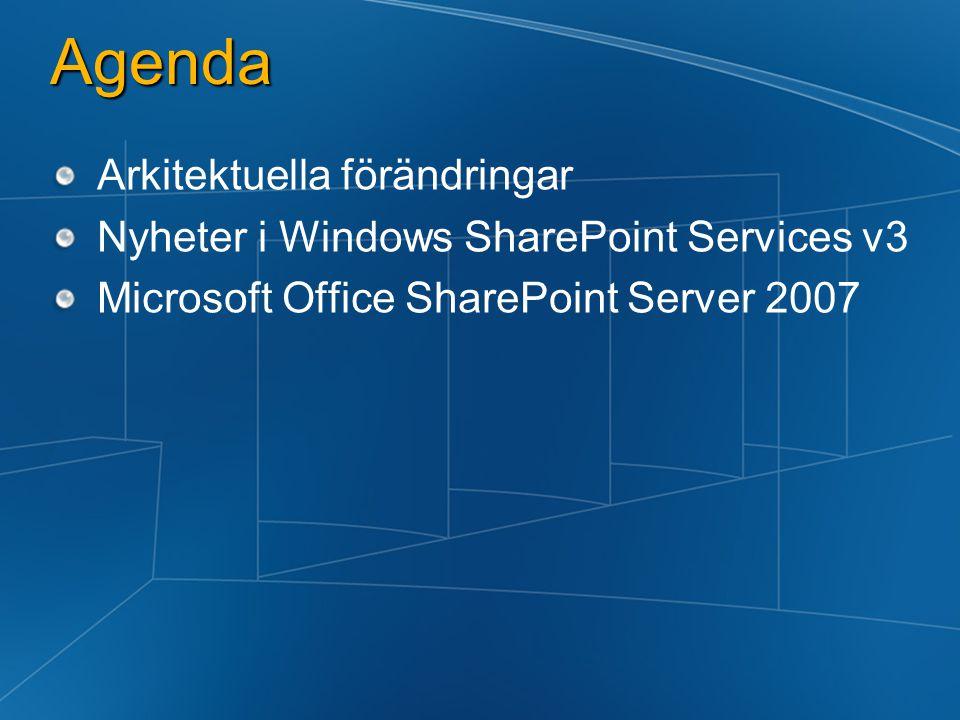 SharePoint Server 2007 Shared Services Profiler Min Webbplats Målgrupper Excel Services Business Data Catalogue Samma tjänster för flera portaler