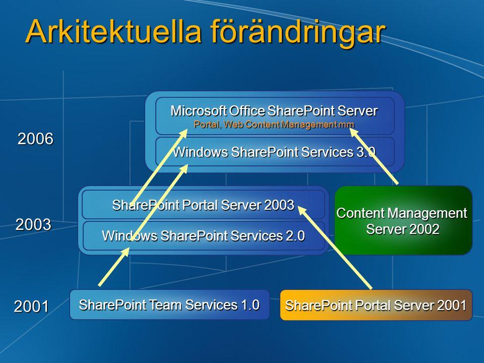 Collaboration Allt i WSS förstås samt Slide Libraries Translation Libraries Integration mot workflows inne i Office