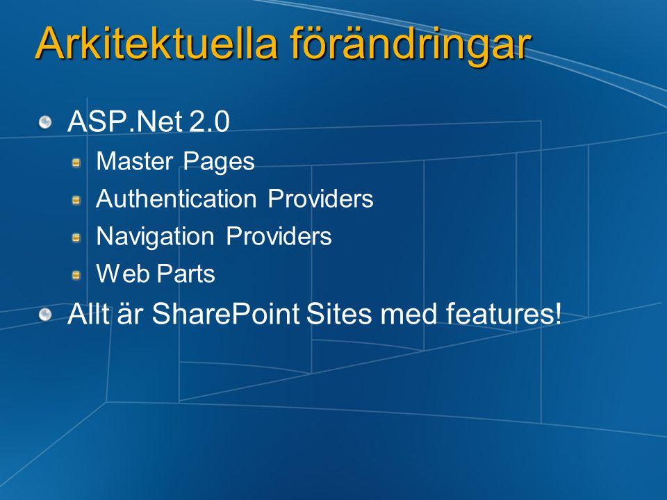 Collaboration Pontus Haglund Mid Market Solution Specialist Microsoft AB
