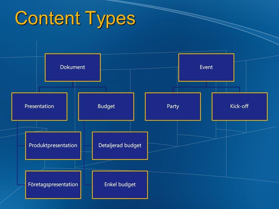Portal Pontus Haglund Mid Market Solution Specialist Microsoft AB