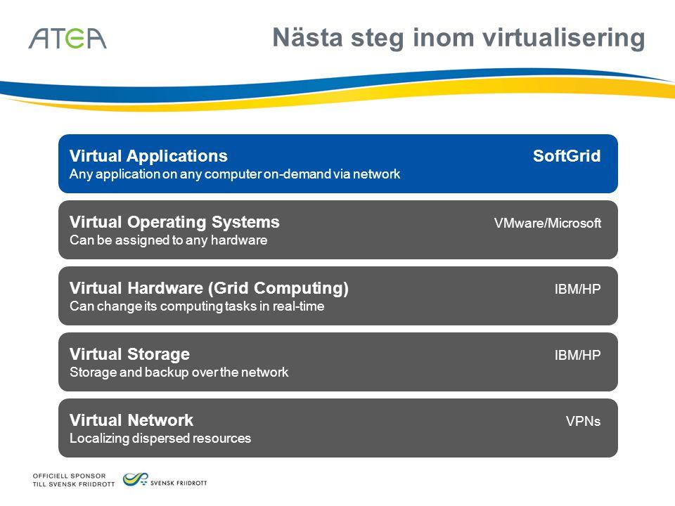 Nästa steg inom virtualisering Virtual ApplicationsSoftGrid Any application on any computer on-demand via network Virtual Hardware (Grid Computing) IB