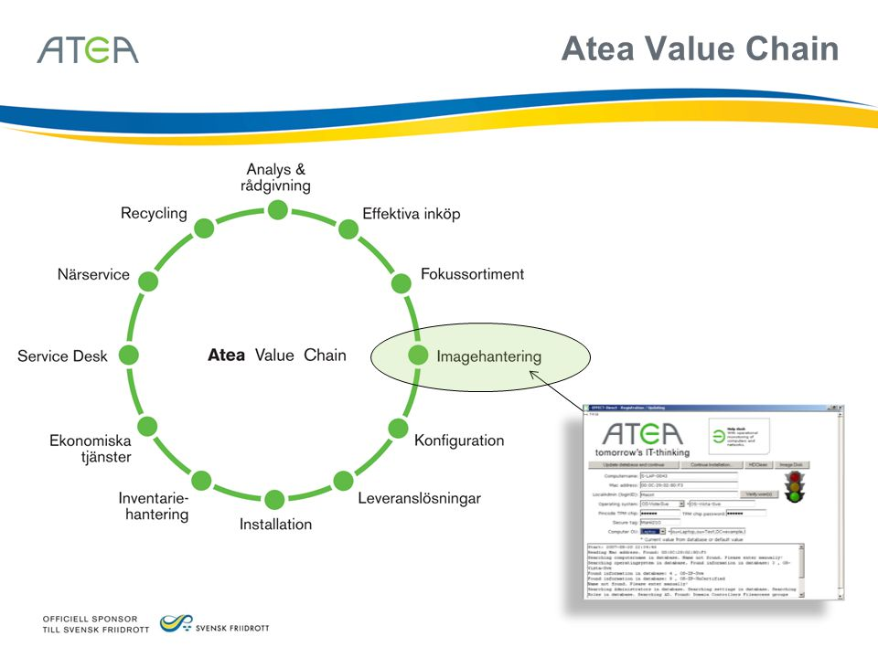Atea Value Chain