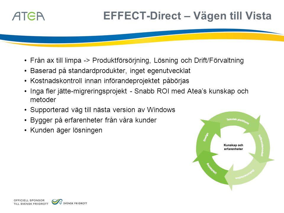 EFFECT-Direct – Vägen till Vista • Från ax till limpa -> Produktförsörjning, Lösning och Drift/Förvaltning • Baserad på standardprodukter, inget egenutvecklat • Kostnadskontroll innan införandeprojektet påbörjas • Inga fler jätte-migreringsprojekt - Snabb ROI med Atea's kunskap och metoder • Supporterad väg till nästa version av Windows • Bygger på erfarenheter från våra kunder • Kunden äger lösningen