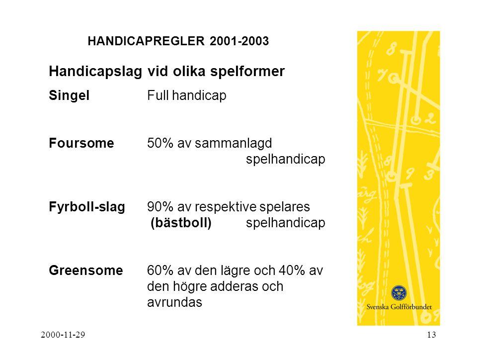 2000-11-2913 HANDICAPREGLER 2001-2003 Handicapslag vid olika spelformer SingelFull handicap Foursome50% av sammanlagd spelhandicap Fyrboll-slag90% av