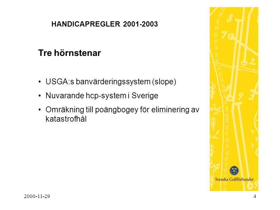 2000-11-294 HANDICAPREGLER 2001-2003 Tre hörnstenar •USGA:s banvärderingssystem (slope) •Nuvarande hcp-system i Sverige •Omräkning till poängbogey för