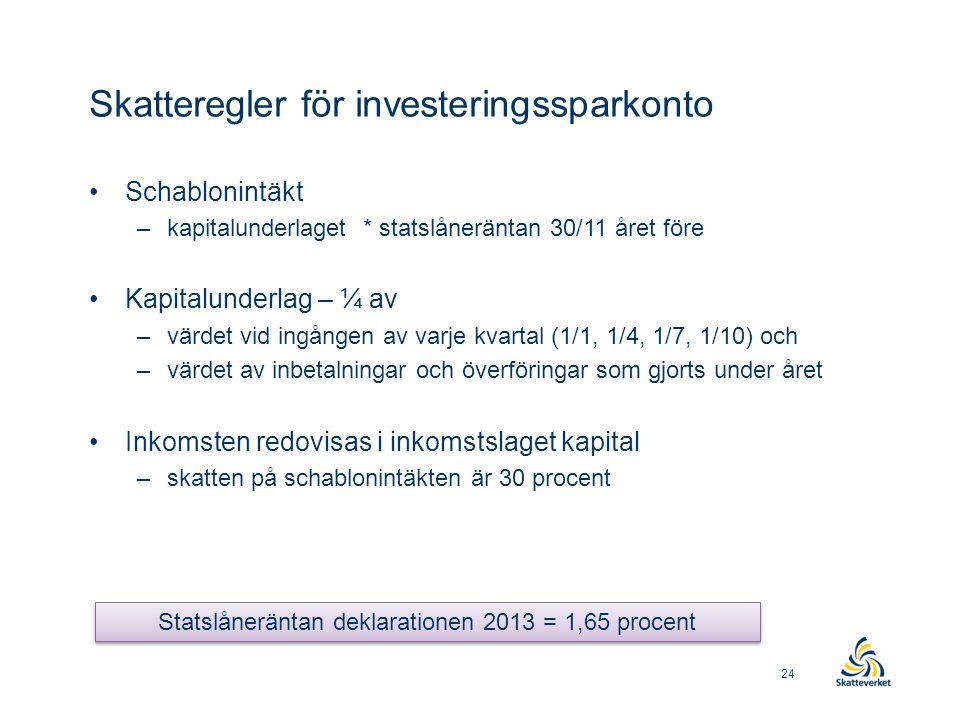 Skatteregler för investeringssparkonto •Schablonintäkt –kapitalunderlaget * statslåneräntan 30/11 året före •Kapitalunderlag – ¼ av –värdet vid ingången av varje kvartal (1/1, 1/4, 1/7, 1/10) och –värdet av inbetalningar och överföringar som gjorts under året •Inkomsten redovisas i inkomstslaget kapital –skatten på schablonintäkten är 30 procent Statslåneräntan deklarationen 2013 = 1,65 procent 24