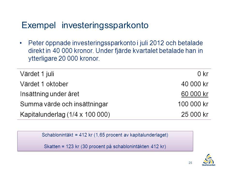 •Peter öppnade investeringssparkonto i juli 2012 och betalade direkt in 40 000 kronor. Under fjärde kvartalet betalade han in ytterligare 20 000 krono