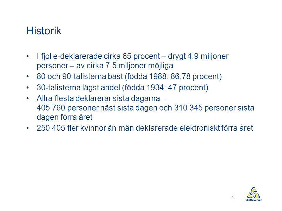 •Peter öppnade investeringssparkonto i juli 2012 och betalade direkt in 40 000 kronor.