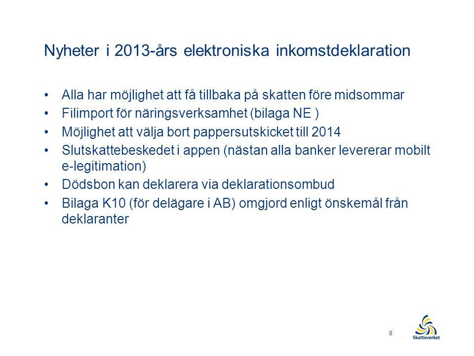 Nyheter i 2013-års elektroniska inkomstdeklaration •Alla har möjlighet att få tillbaka på skatten före midsommar •Filimport för näringsverksamhet (bilaga NE ) •Möjlighet att välja bort pappersutskicket till 2014 •Slutskattebeskedet i appen (nästan alla banker levererar mobilt e-legitimation) •Dödsbon kan deklarera via deklarationsombud •Bilaga K10 (för delägare i AB) omgjord enligt önskemål från deklaranter 8