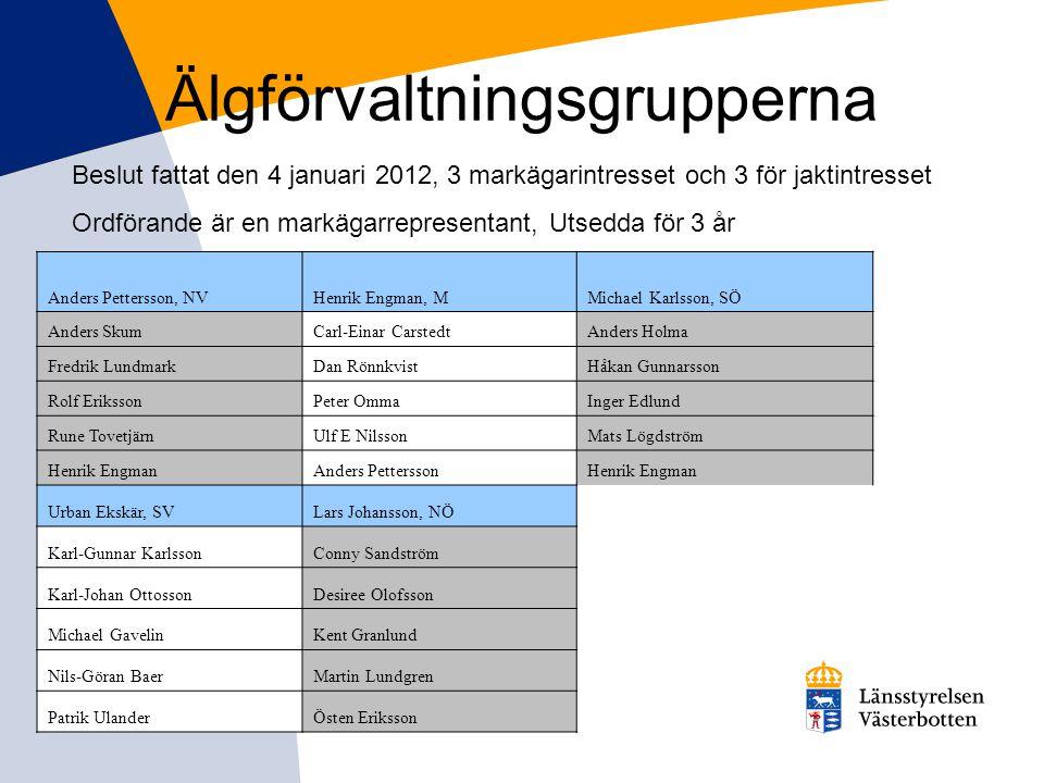 Älgförvaltningsgrupperna Anders Pettersson, NVHenrik Engman, MMichael Karlsson, SÖ Anders SkumCarl-Einar CarstedtAnders Holma Fredrik LundmarkDan Rönn