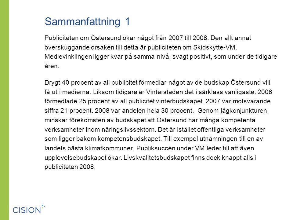 Medier Antal artiklar TT Göteborgs-Posten Svenska Dagbladet Dagens Nyheter Aftonbladet Dagens Industri 0255075100125150175 2008200720062005