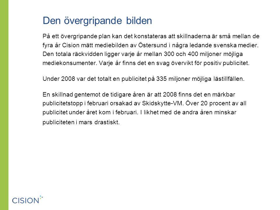 Den övergripande bilden På ett övergripande plan kan det konstateras att skillnaderna är små mellan de fyra år Cision mätt mediebilden av Östersund i några ledande svenska medier.