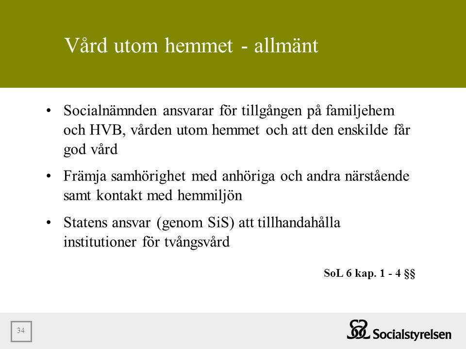 34 Vård utom hemmet - allmänt •Socialnämnden ansvarar för tillgången på familjehem och HVB, vården utom hemmet och att den enskilde får god vård •Främ