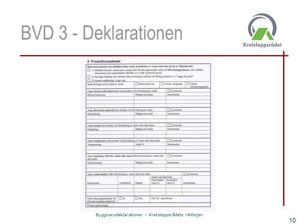 Byggvarudeklarationer – Kretsloppsrådets riktlinjer 10 BVD 3 - Deklarationen
