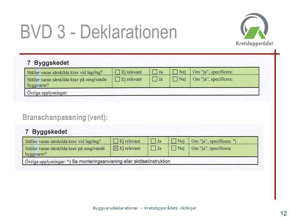 Byggvarudeklarationer – Kretsloppsrådets riktlinjer 12 BVD 3 - Deklarationen Branschanpassning (vent):