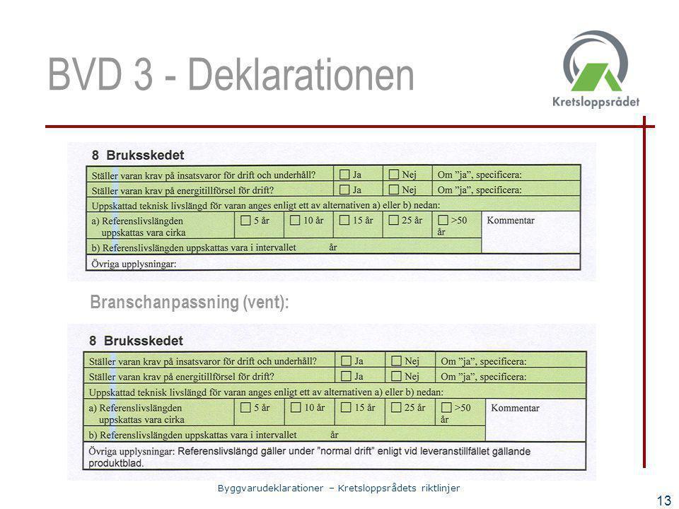 Byggvarudeklarationer – Kretsloppsrådets riktlinjer 13 BVD 3 - Deklarationen Branschanpassning (vent):