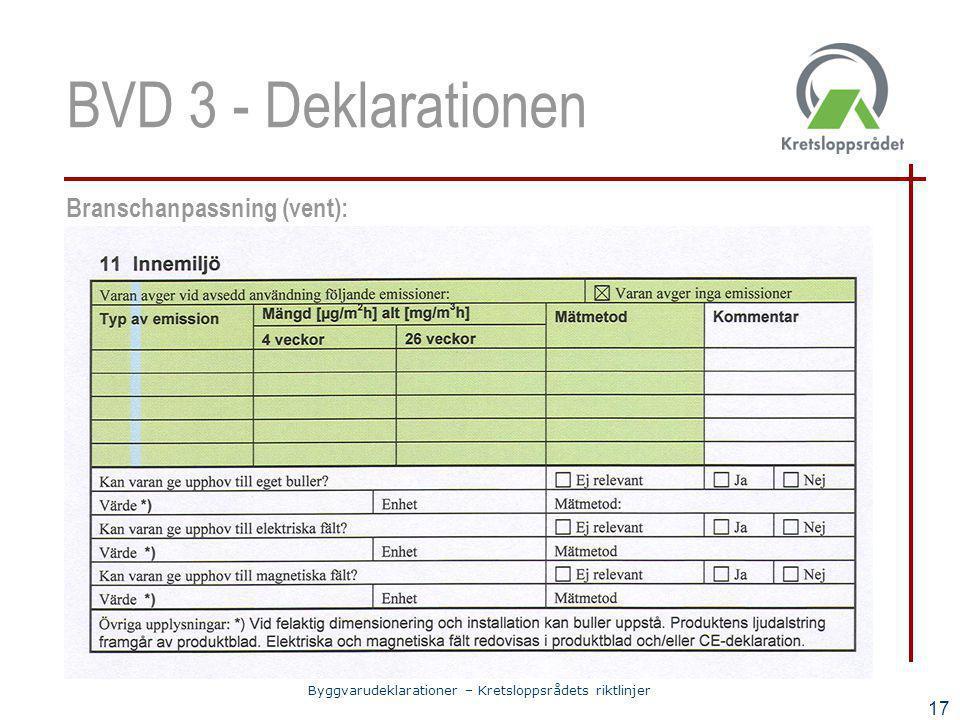 Byggvarudeklarationer – Kretsloppsrådets riktlinjer 17 BVD 3 - Deklarationen Branschanpassning (vent):