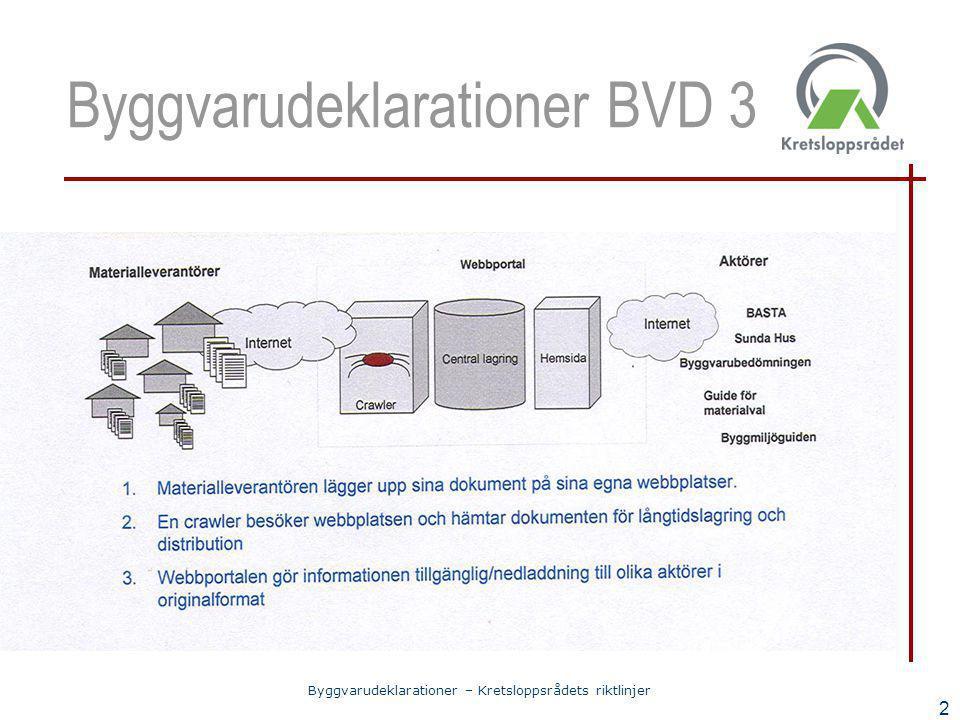 Byggvarudeklarationer – Kretsloppsrådets riktlinjer 2 Byggvarudeklarationer BVD 3