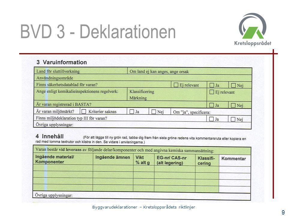 Byggvarudeklarationer – Kretsloppsrådets riktlinjer 9 BVD 3 - Deklarationen