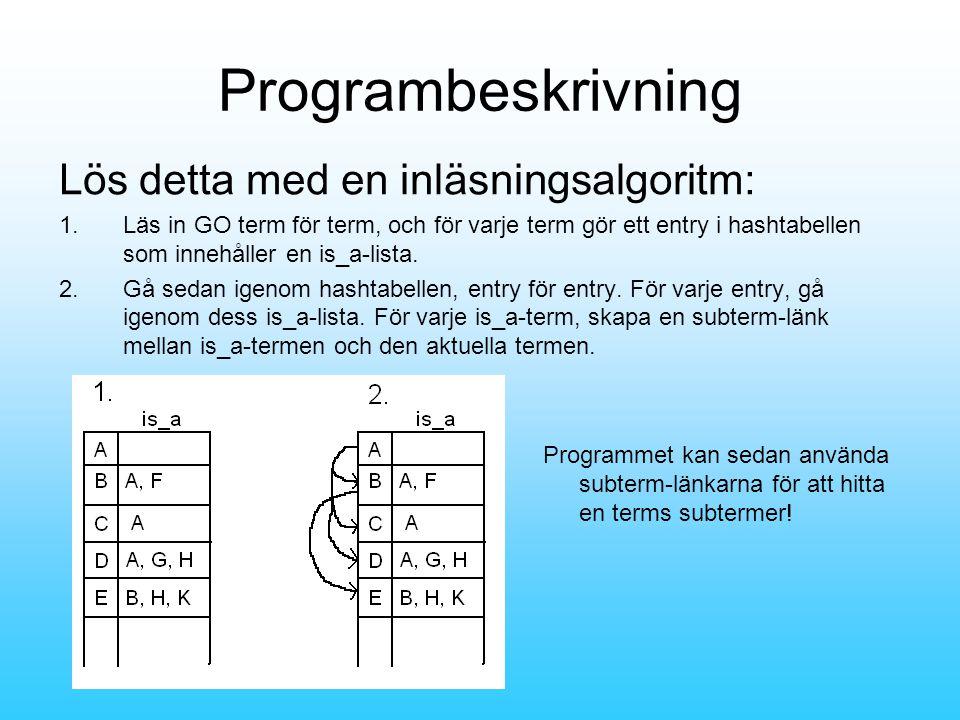 Programbeskrivning Lös detta med en inläsningsalgoritm: 1.Läs in GO term för term, och för varje term gör ett entry i hashtabellen som innehåller en is_a-lista.