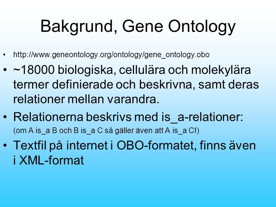 Bakgrund, Gene Ontology •http://www.geneontology.org/ontology/gene_ontology.obo •~18000 biologiska, cellulära och molekylära termer definierade och beskrivna, samt deras relationer mellan varandra.
