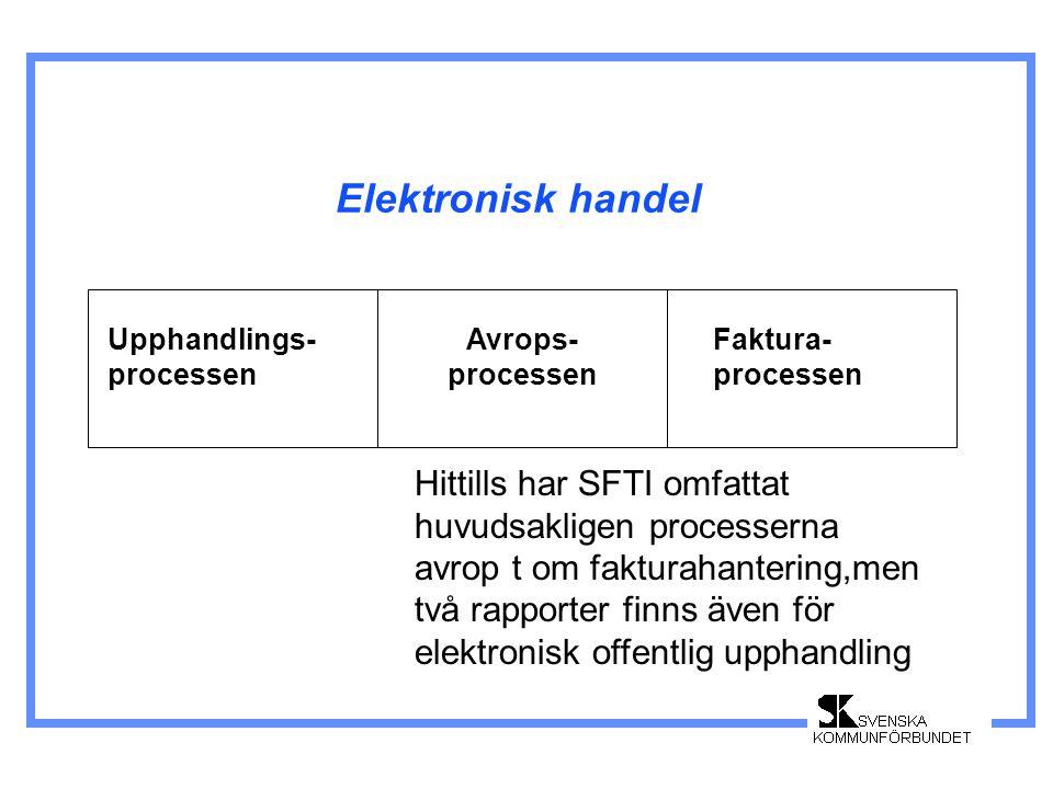 Elektronisk handel Upphandlings- processen Avrops- processen Faktura- processen Hittills har SFTI omfattat huvudsakligen processerna avrop t om fakturahantering,men två rapporter finns även för elektronisk offentlig upphandling