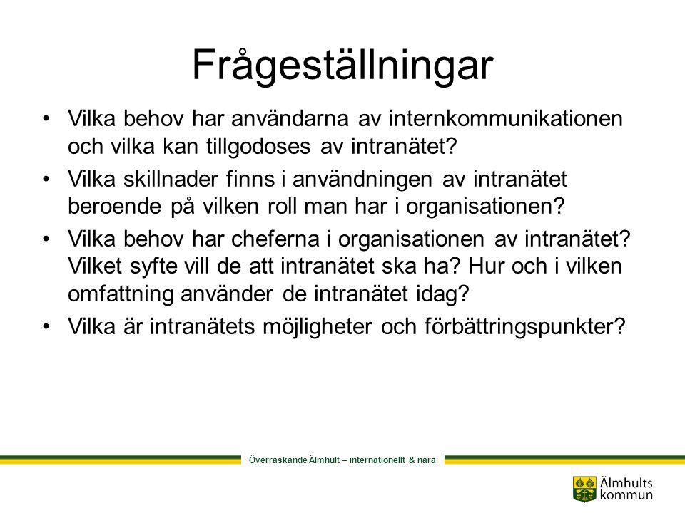 Överraskande Älmhult – internationellt & nära Frågeställningar •Vilka behov har användarna av internkommunikationen och vilka kan tillgodoses av intranätet.