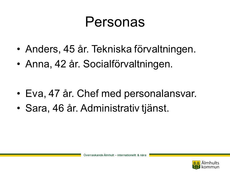 Överraskande Älmhult – internationellt & nära Personas •Anders, 45 år.