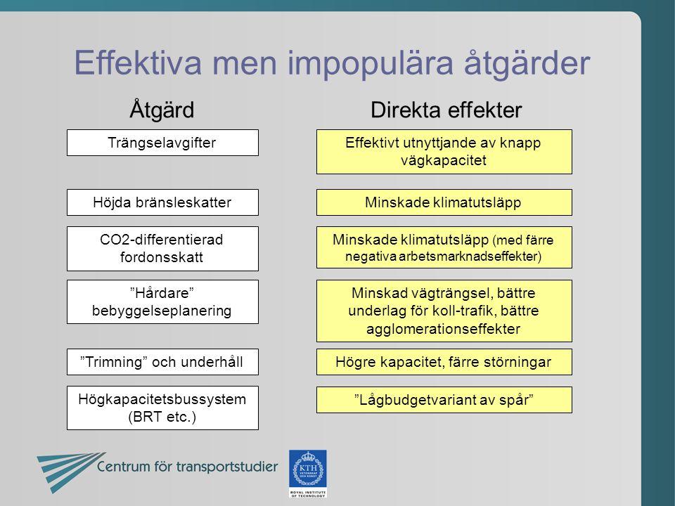 Effektiva men impopulära åtgärder Trängselavgifter ÅtgärdDirekta effekter Effektivt utnyttjande av knapp vägkapacitet Höjda bränsleskatterMinskade klimatutsläpp CO2-differentierad fordonsskatt Minskade klimatutsläpp (med färre negativa arbetsmarknadseffekter) Hårdare bebyggelseplanering Minskad vägträngsel, bättre underlag för koll-trafik, bättre agglomerationseffekter Trimning och underhållHögre kapacitet, färre störningar Högkapacitetsbussystem (BRT etc.) Lågbudgetvariant av spår